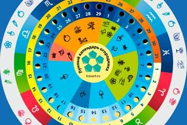 Вечный лунному календарь для фермера и садовода
