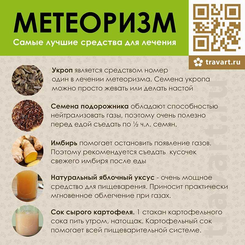 лечение метеоризма народными средствами