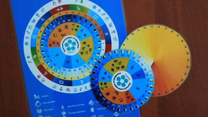 Распечатанный вечный лунный календарь Траварт travart,ru