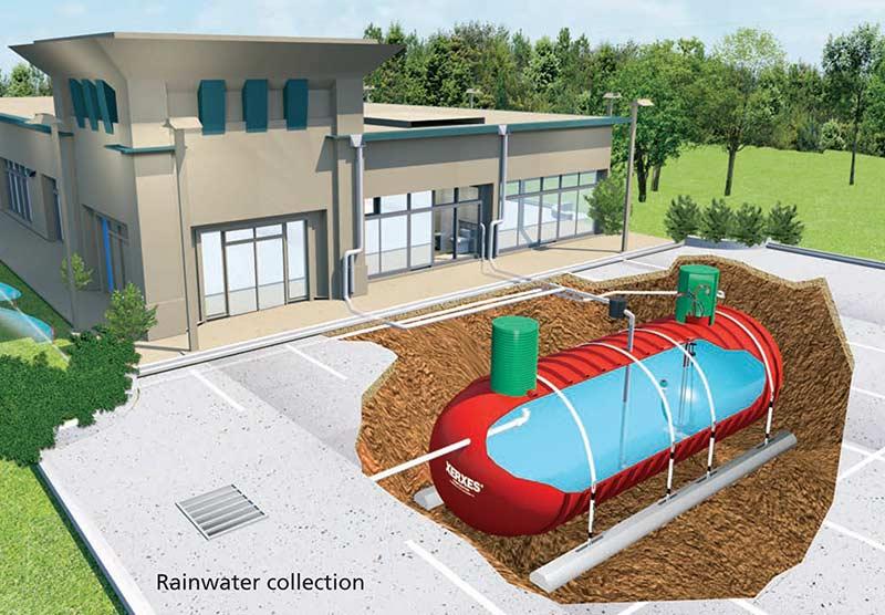 Вспомогательный или альтернативный источник водоснабжения для здания