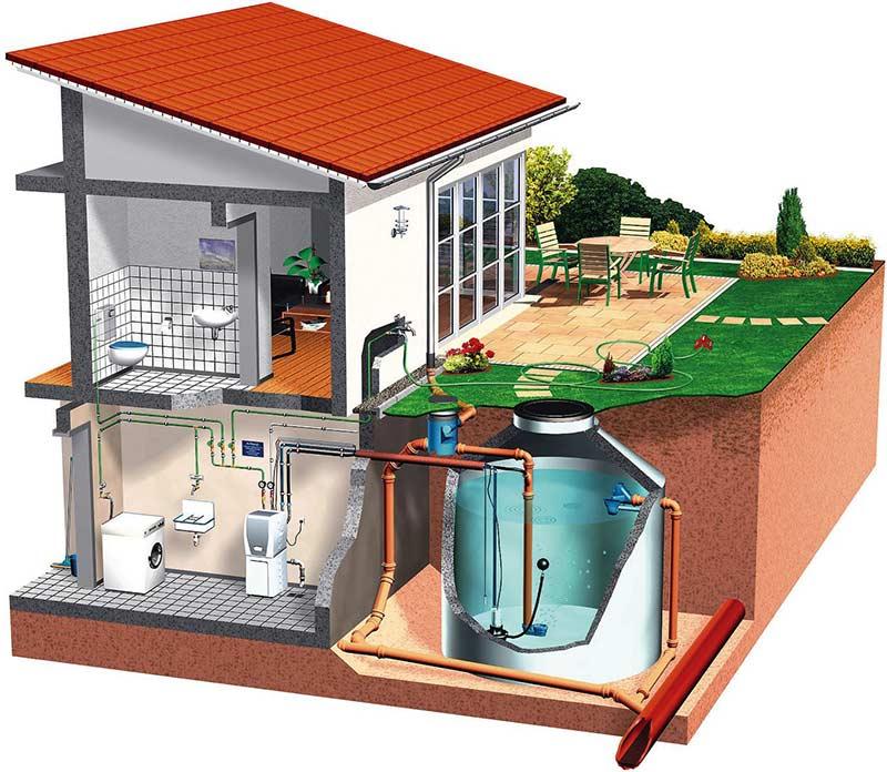 Альтернативный источник водоснабжения для дома